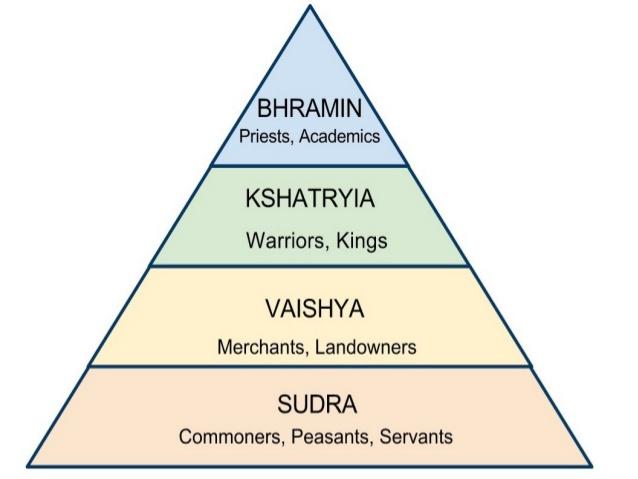 varna-ahsrama-dharma-images-8