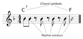 music-chords-symbols-1