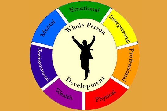 Whole Person Development image 1.png